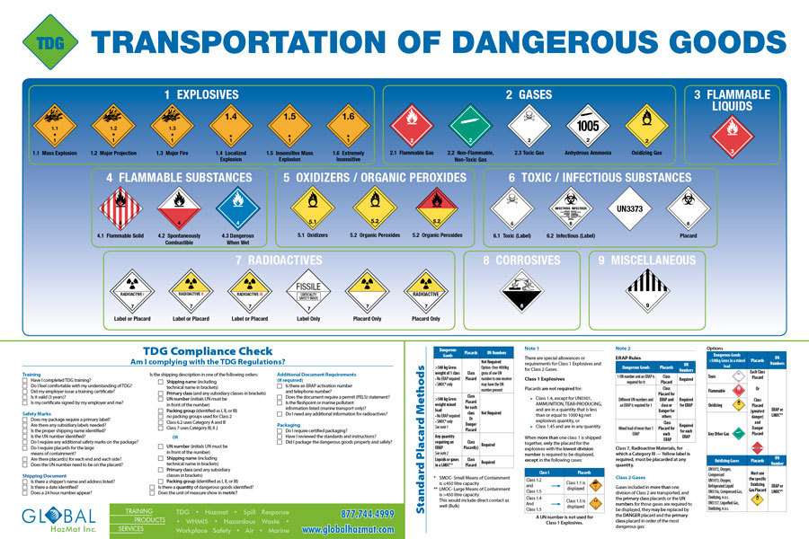 Tdg Products Dangerous Goods Hazmat Products